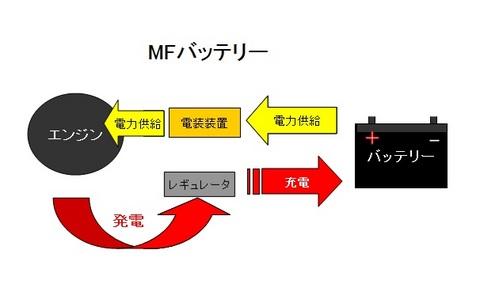 MFバッテリー.jpg